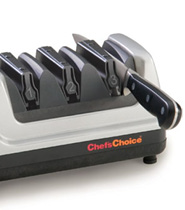 Electric Sharpeners